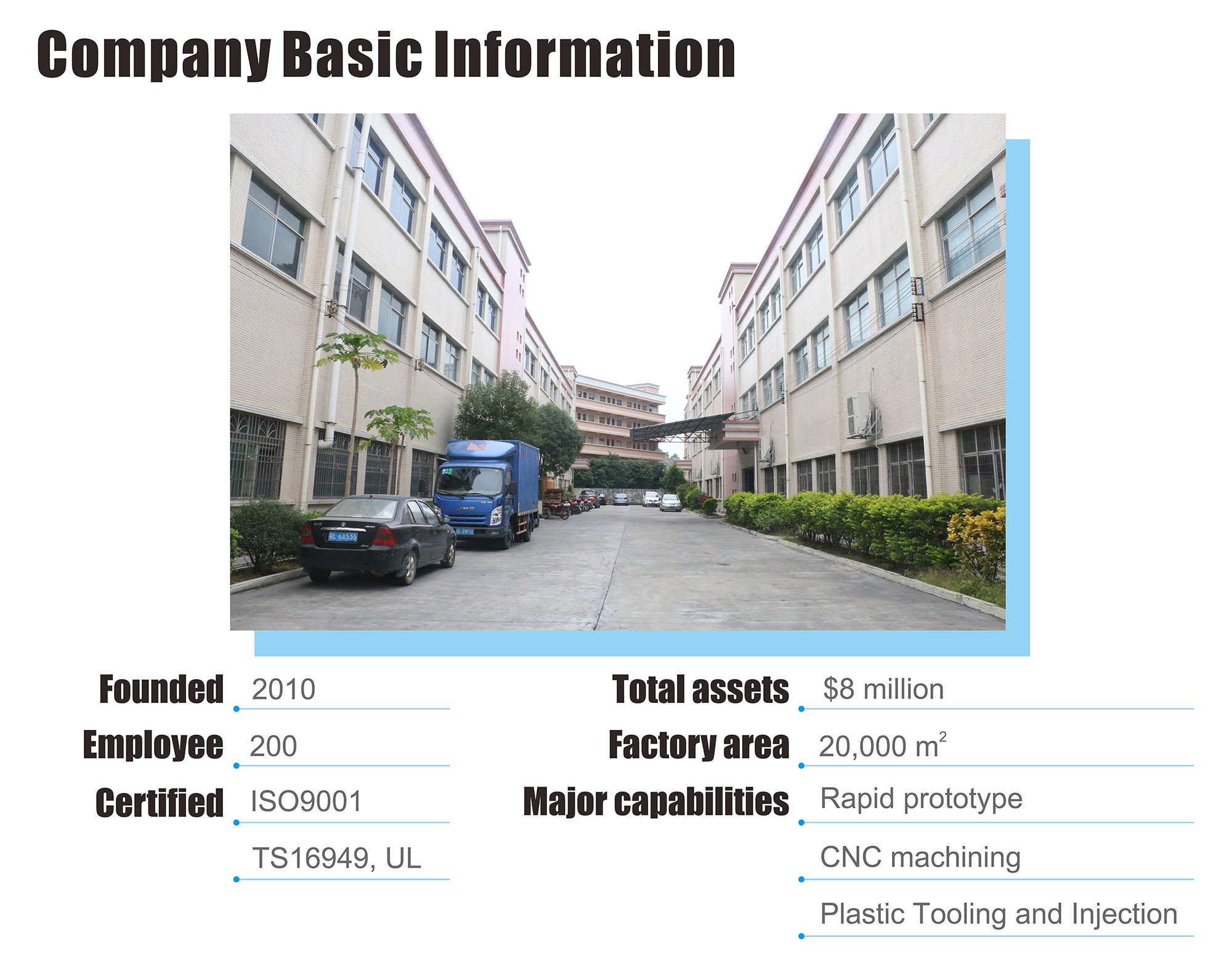industrial company limited